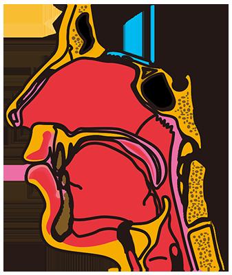 の 違和感 喉