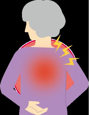 腰・背中の症状(痛み・しびれ・違和感)